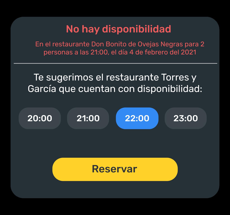 Ejemplo de la ventana que salta en la página web del restaurante al intentar reservar en una fecha sin disponibilidad. El sistema sugiere al cliente el restaurante NuBel como segunda opción para su reserva.
